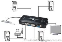 Bộ Switch KVM 4 cổng USB ViKI MT-401UK