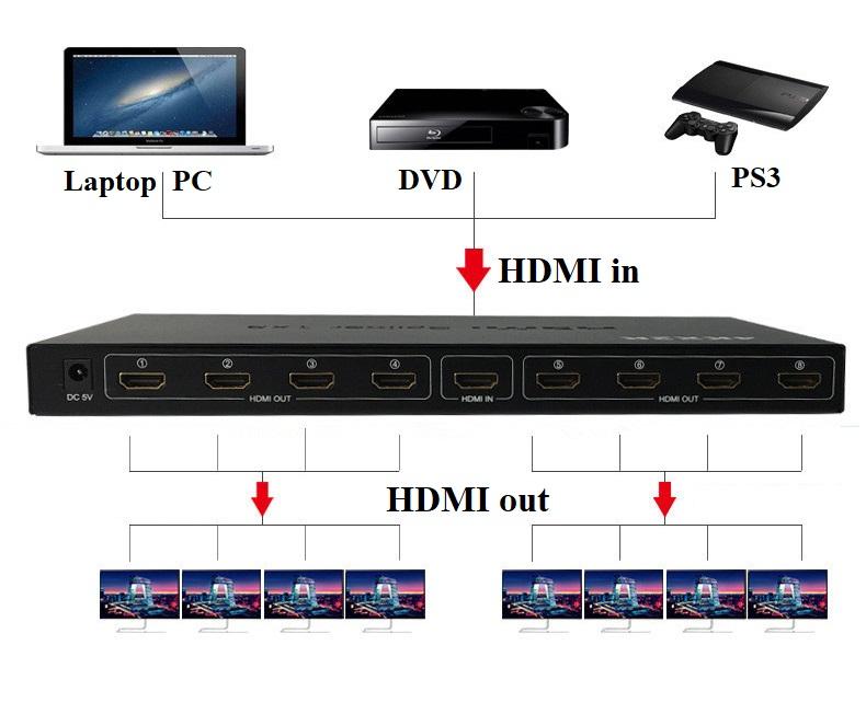 HDMI 1-8